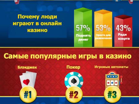 Азартные игры скачать бесплатн